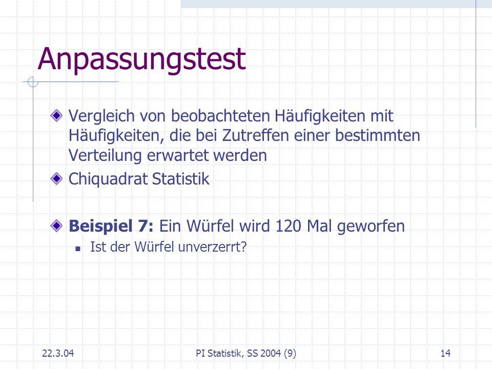 22.3.04PI Statistik, SS 2004 (9)14 Anpassungstest Vergleich von beobachteten Häufigkeiten mit Häufigkeiten, die bei Zutreffen einer bestimmten Verteil