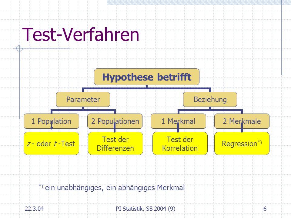 22.3.04PI Statistik, SS 2004 (9)6 Test-Verfahren z - oder t -Test Test der Differenzen Test der Korrelation Regression *) *) ein unabhängiges, ein abh