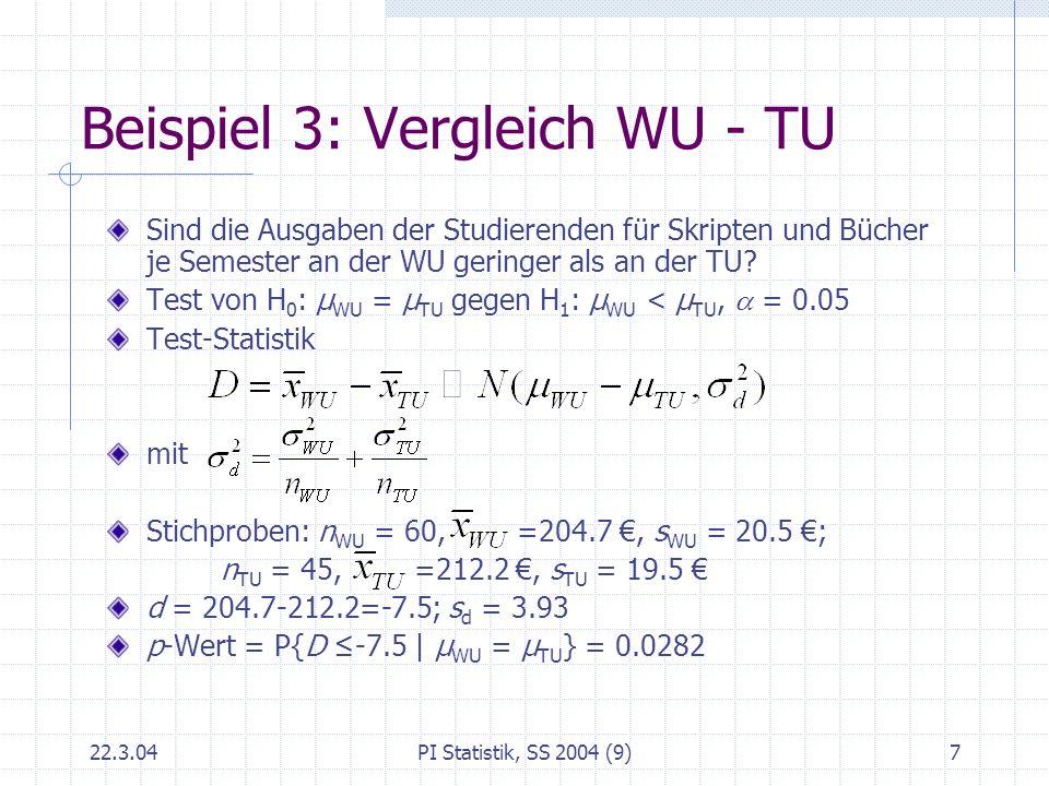22.3.04PI Statistik, SS 2004 (9)8 Vergleich von Mittelwerten Ein Merkmal X Population 1: 1, 1 ; Stichprobe 1: n1, Population 2: 2, 2 ; Stichprobe 2: n2, Test-Statistik mit Test von H 0 : μ 1 = μ 2 gegen H 1 : μ 1 < μ 2, = 0.05 p-Wert = P{D d   μ 1 = μ 2 } Achtung.
