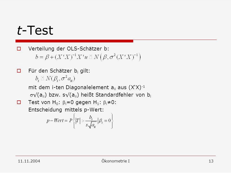 11.11.2004Ökonometrie I13 t-Test Verteilung der OLS-Schätzer b: Für den Schätzer b i gilt: mit dem i-ten Diagonalelement a ii aus (XX) -1 (a ii ) bzw.
