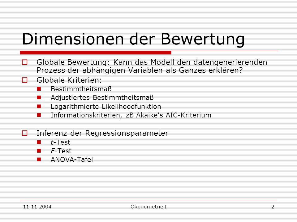 11.11.2004Ökonometrie I2 Dimensionen der Bewertung Globale Bewertung: Kann das Modell den datengenerierenden Prozess der abhängigen Variablen als Ganz