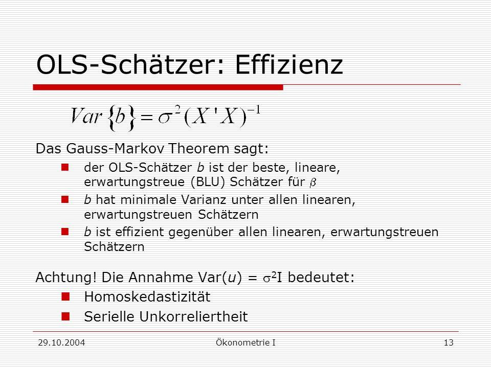 29.10.2004Ökonometrie I13 OLS-Schätzer: Effizienz Das Gauss-Markov Theorem sagt: der OLS-Schätzer b ist der beste, lineare, erwartungstreue (BLU) Schä