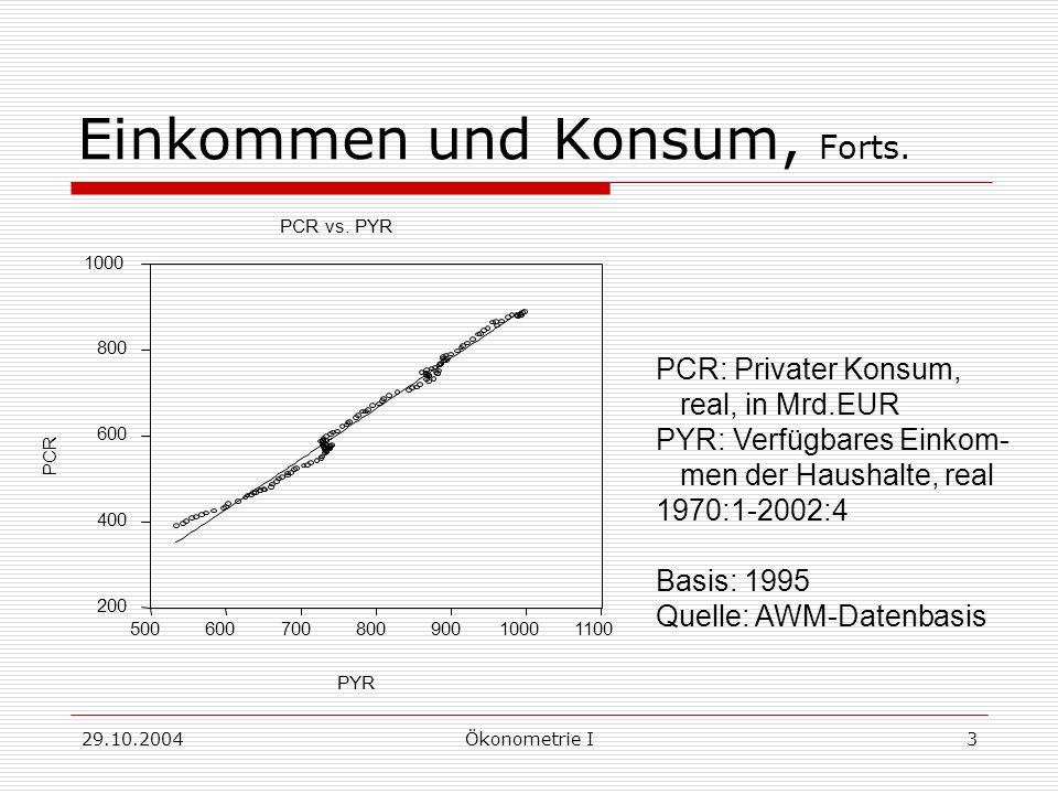 29.10.2004Ökonometrie I3 Einkommen und Konsum, Forts. PCR: Privater Konsum, real, in Mrd.EUR PYR: Verfügbares Einkom- men der Haushalte, real 1970:1-2
