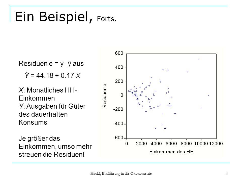 Hackl, Einführung in die Ökonometrie 4 Ein Beispiel, Forts. Residuen e = y- ŷ aus Ŷ = 44.18 + 0.17 X X: Monatliches HH- Einkommen Y: Ausgaben für Güte