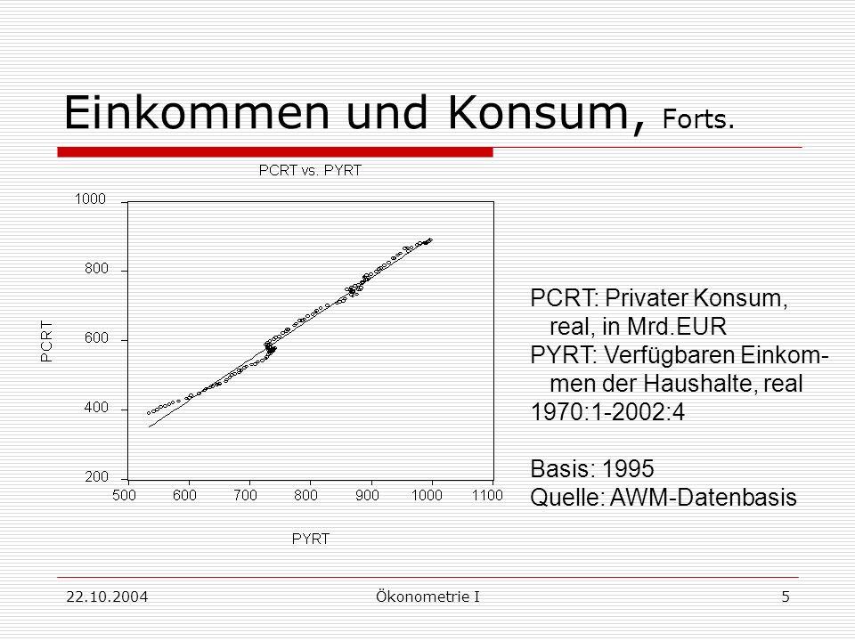 22.10.2004Ökonometrie I5 Einkommen und Konsum, Forts. PCRT: Privater Konsum, real, in Mrd.EUR PYRT: Verfügbaren Einkom- men der Haushalte, real 1970:1