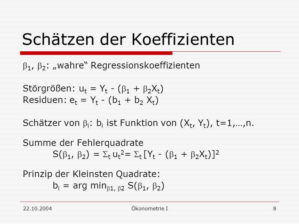22.10.2004Ökonometrie I8 Schätzen der Koeffizienten 1, 2 : wahre Regressionskoeffizienten Störgrößen: u t = Y t - ( 1 + 2 X t ) Residuen: e t = Y t -