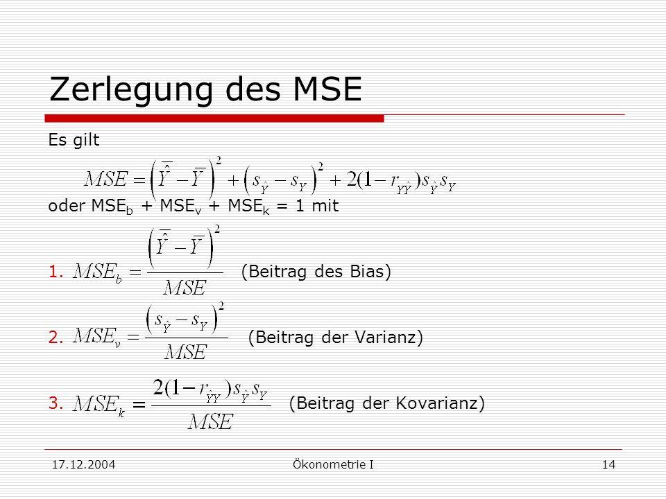 17.12.2004Ökonometrie I14 Zerlegung des MSE Es gilt oder MSE b + MSE v + MSE k = 1 mit 1. (Beitrag des Bias) 2. (Beitrag der Varianz) 3. (Beitrag der