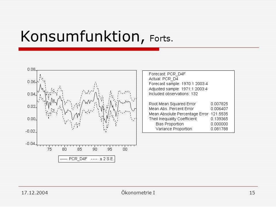 17.12.2004Ökonometrie I15 Konsumfunktion, Forts.