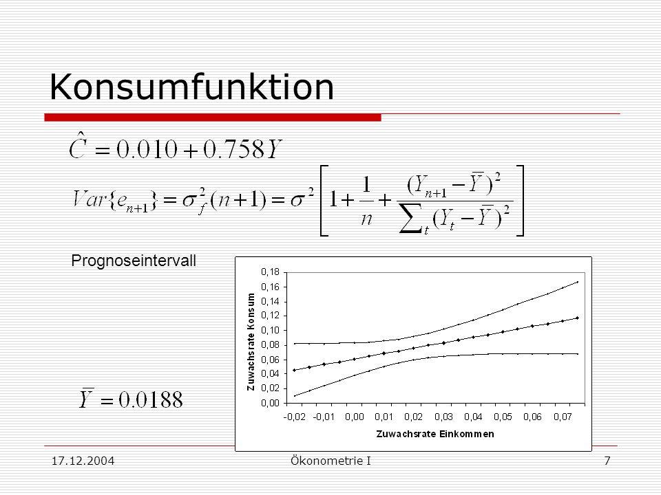 17.12.2004Ökonometrie I7 Konsumfunktion Prognoseintervall