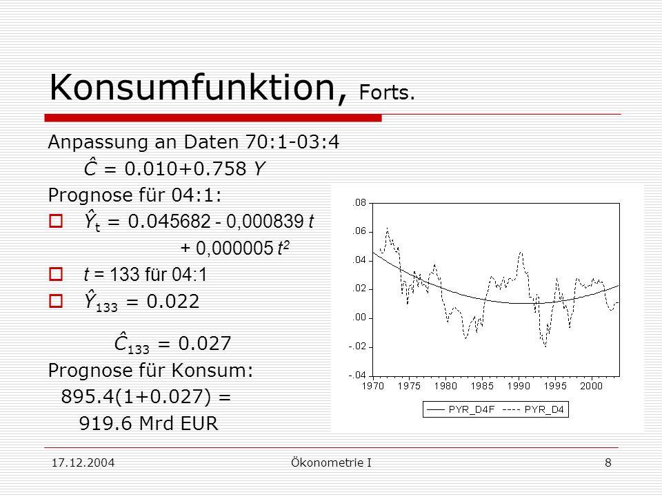 17.12.2004Ökonometrie I8 Konsumfunktion, Forts. Anpassung an Daten 70:1-03:4 Ĉ = 0.010+0.758 Y Prognose für 04:1: Ŷ t = 0.04 5682 - 0,000839 t + 0,000