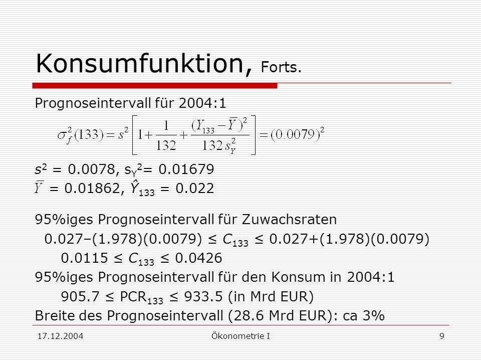 17.12.2004Ökonometrie I9 Konsumfunktion, Forts. Prognoseintervall für 2004:1 s 2 = 0.0078, s Y 2 = 0.01679 = 0.01862, Ŷ 133 = 0.022 95%iges Prognosein