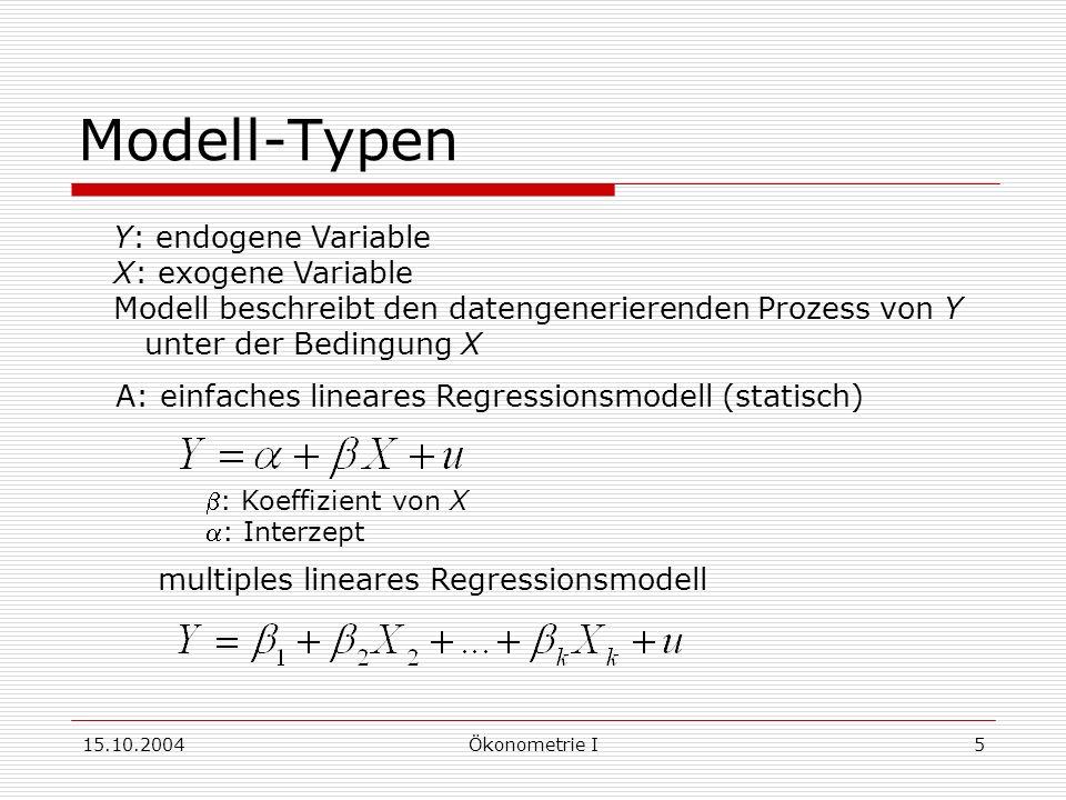 15.10.2004Ökonometrie I5 Modell-Typen Y: endogene Variable X: exogene Variable Modell beschreibt den datengenerierenden Prozess von Y unter der Bedingung X A: einfaches lineares Regressionsmodell (statisch) : Koeffizient von X : Interzept multiples lineares Regressionsmodell