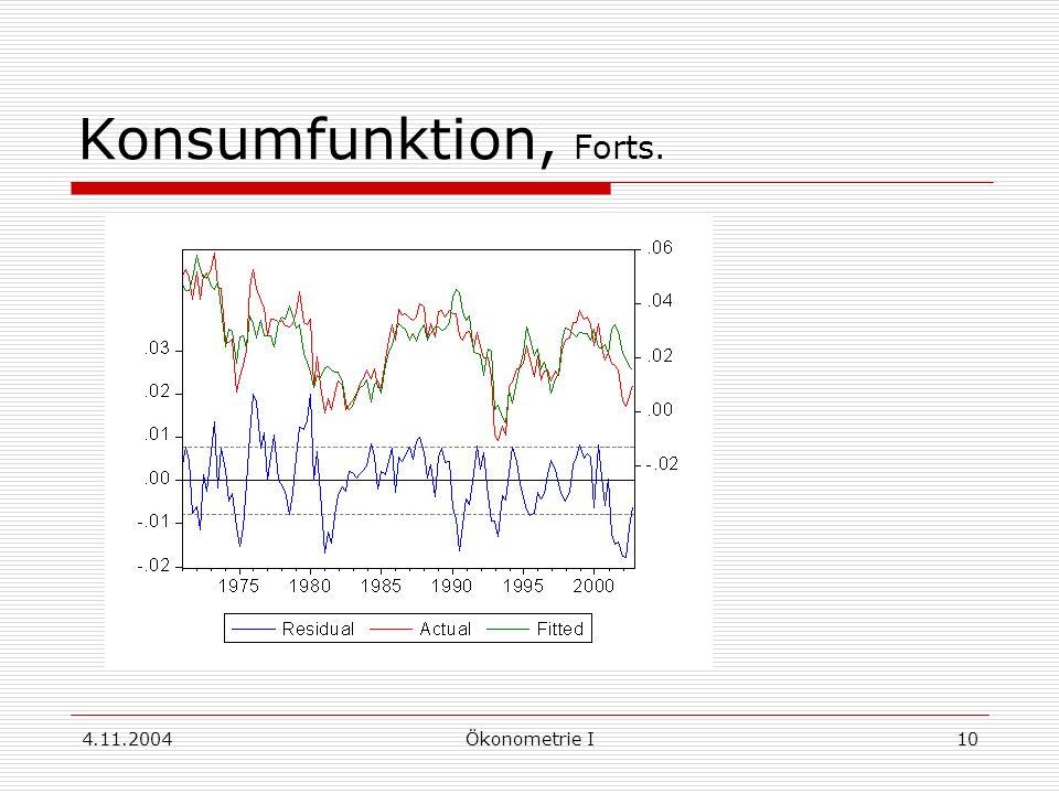 4.11.2004Ökonometrie I10 Konsumfunktion, Forts.