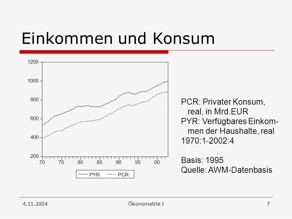 4.11.2004Ökonometrie I7 Einkommen und Konsum PCR: Privater Konsum, real, in Mrd.EUR PYR: Verfügbares Einkom- men der Haushalte, real 1970:1-2002:4 Bas