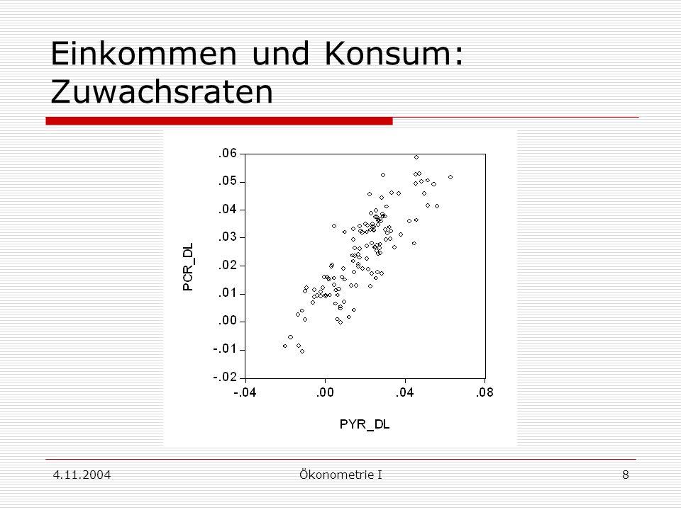 4.11.2004Ökonometrie I9 Konsumfunktion Dependent Variable: PCR_D4 Method: Least Squares Date: 08/20/04 Time: 11:06 Sample(adjusted): 1971:1 2002:4 Included observations: 128 after adjusting endpoints VariableCoefficientStd.