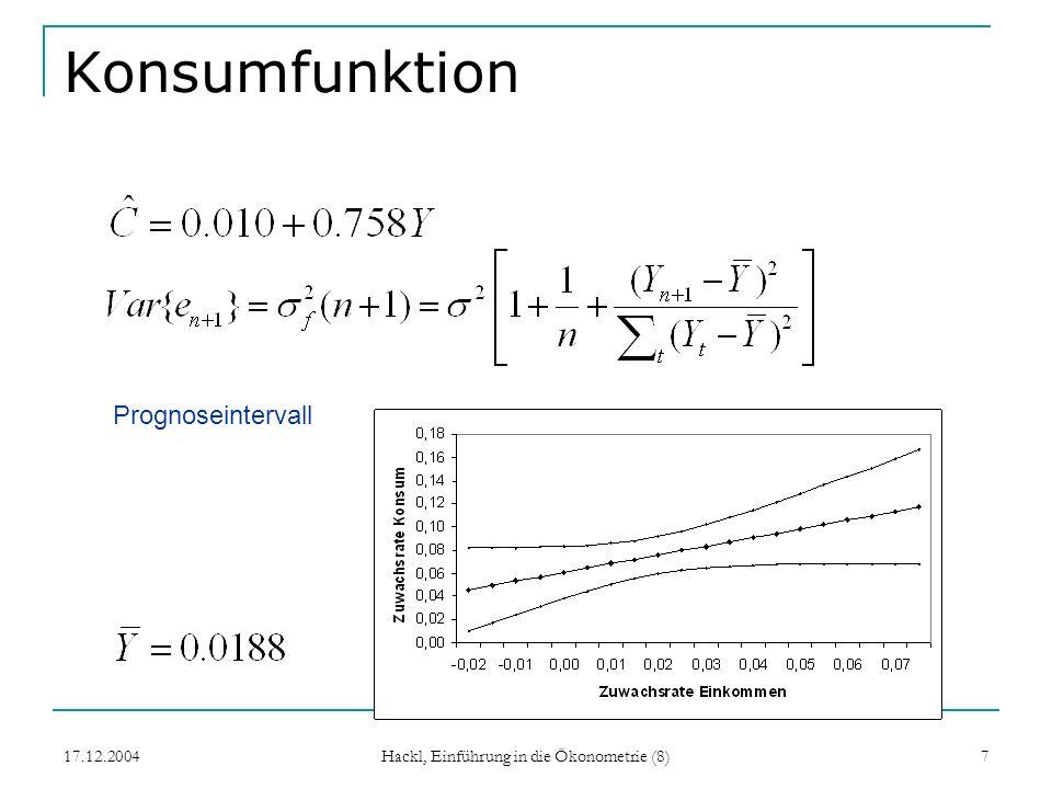 17.12.2004 Hackl, Einführung in die Ökonometrie (8) 8 Konsumfunktion, Forts.