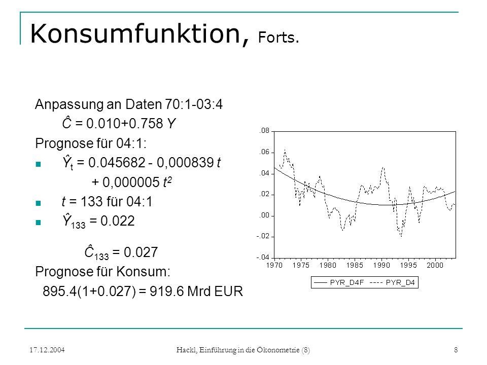 17.12.2004 Hackl, Einführung in die Ökonometrie (8) 8 Konsumfunktion, Forts. Anpassung an Daten 70:1-03:4 Ĉ = 0.010+0.758 Y Prognose für 04:1: Ŷ t = 0