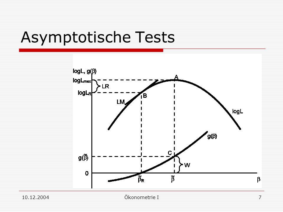 10.12.2004Ökonometrie I7 Asymptotische Tests