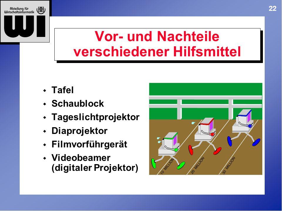 22 Vor- und Nachteile verschiedener Hilfsmittel Tafel Schaublock Tageslichtprojektor Diaprojektor Filmvorführgerät Videobeamer (digitaler Projektor)