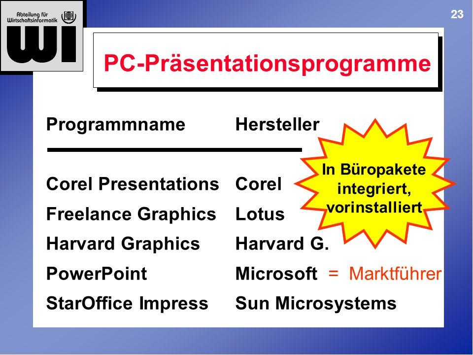 23 ProgrammnameHersteller Corel PresentationsCorel Freelance GraphicsLotus Harvard GraphicsHarvard G.