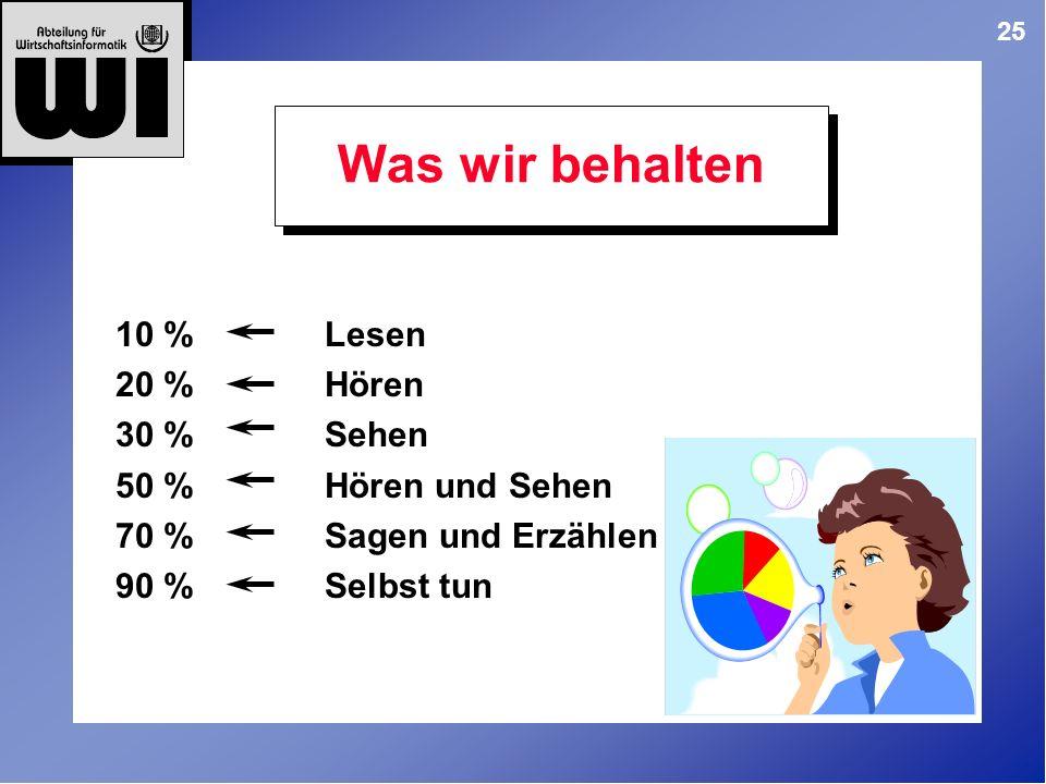 25 Was wir behalten 10 % Lesen 20 % Hören 30 % Sehen 50 % Hören und Sehen 70 % Sagen und Erzählen 90 % Selbst tun