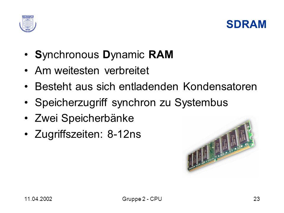 11.04.2002Gruppe 2 - CPU23 SDRAM Synchronous Dynamic RAM Am weitesten verbreitet Besteht aus sich entladenden Kondensatoren Speicherzugriff synchron z