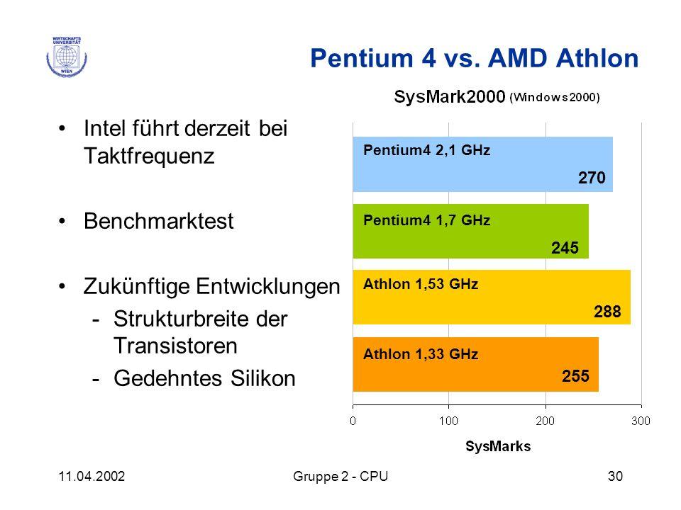 11.04.2002Gruppe 2 - CPU30 Pentium 4 vs. AMD Athlon Intel führt derzeit bei Taktfrequenz Benchmarktest Zukünftige Entwicklungen -Strukturbreite der Tr