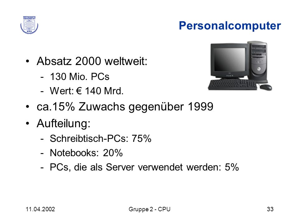 11.04.2002Gruppe 2 - CPU33 Personalcomputer Absatz 2000 weltweit: -130 Mio. PCs -Wert: 140 Mrd. ca.15% Zuwachs gegenüber 1999 Aufteilung: -Schreibtisc