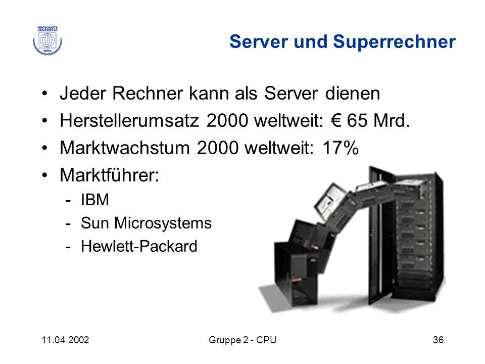 11.04.2002Gruppe 2 - CPU36 Server und Superrechner Jeder Rechner kann als Server dienen Herstellerumsatz 2000 weltweit: 65 Mrd. Marktwachstum 2000 wel
