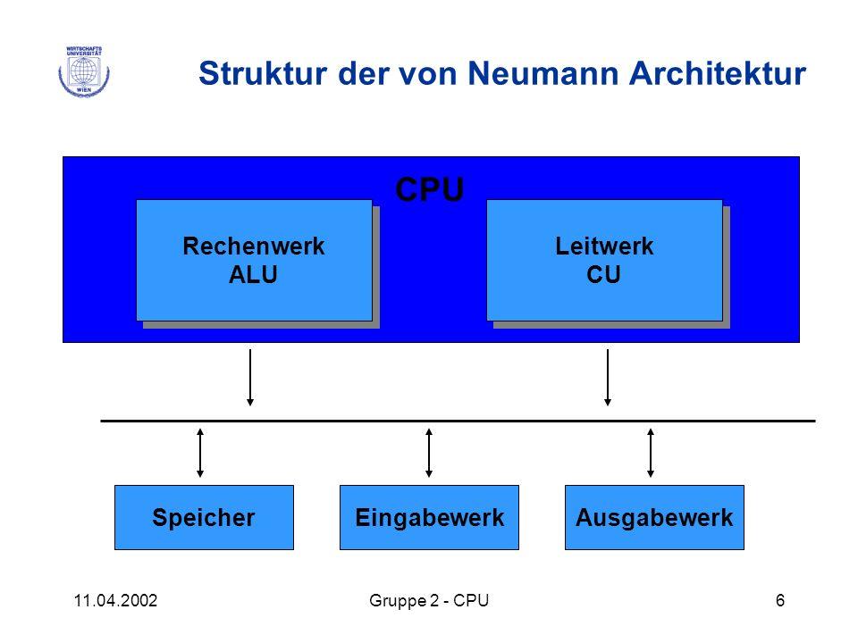11.04.2002Gruppe 2 - CPU6 SpeicherEingabewerkAusgabewerk Rechenwerk ALU Rechenwerk ALU Leitwerk CU Leitwerk CU Struktur der von Neumann Architektur CP