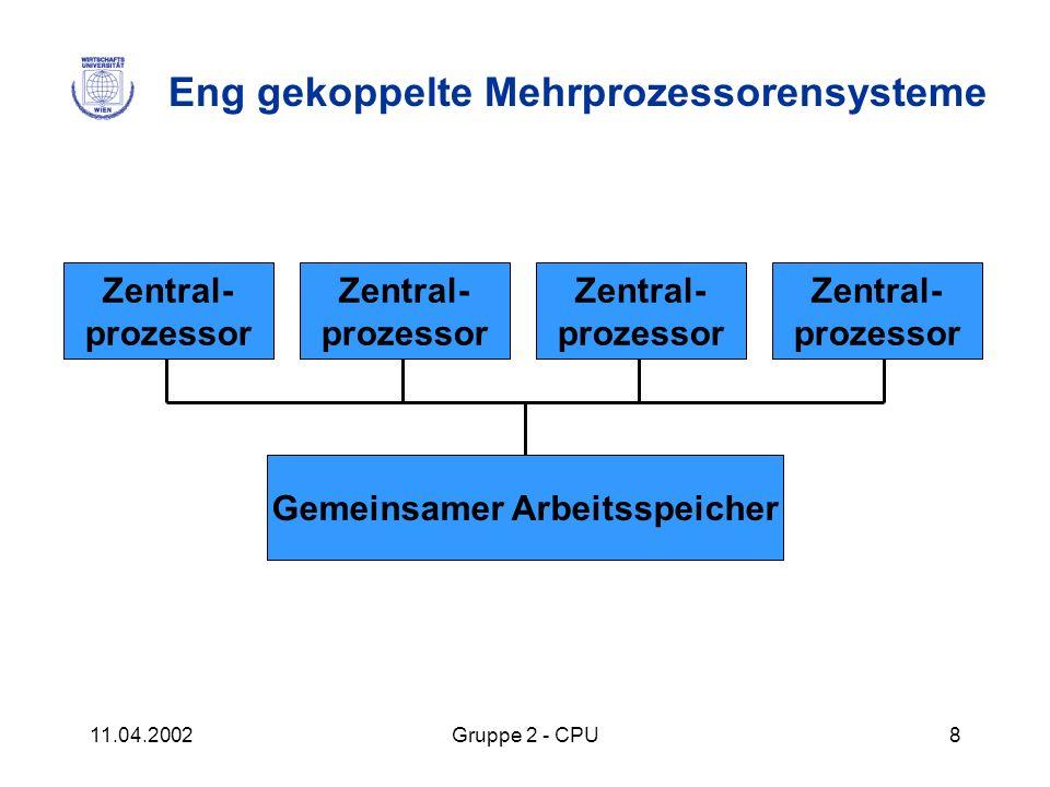 11.04.2002Gruppe 2 - CPU8 Eng gekoppelte Mehrprozessorensysteme Zentral- prozessor Zentral- prozessor Zentral- prozessor Zentral- prozessor Gemeinsame