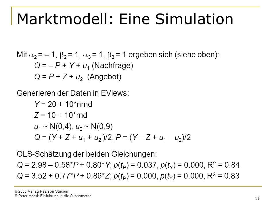 © 2005 Verlag Pearson Studium © Peter Hackl: Einführung in die Ökonometrie 11 Marktmodell: Eine Simulation Mit 2 = – 1, 2 = 1, 3 = 1, 3 = 1 ergeben si