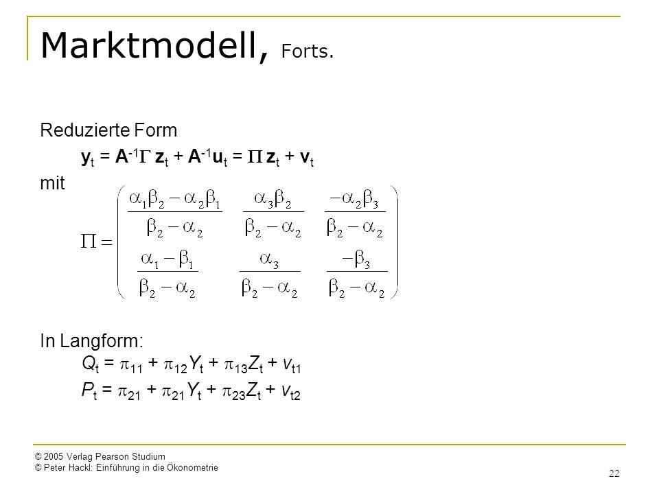 © 2005 Verlag Pearson Studium © Peter Hackl: Einführung in die Ökonometrie 22 Marktmodell, Forts. Reduzierte Form y t = A -1 z t + A -1 u t = z t + v