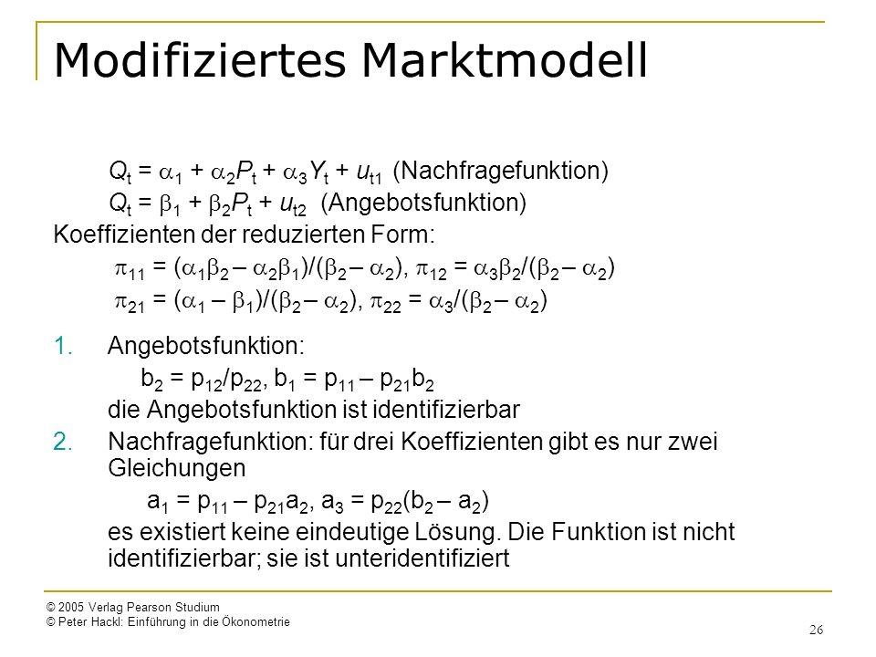 © 2005 Verlag Pearson Studium © Peter Hackl: Einführung in die Ökonometrie 26 Modifiziertes Marktmodell Q t = 1 + 2 P t + 3 Y t + u t1 (Nachfragefunkt