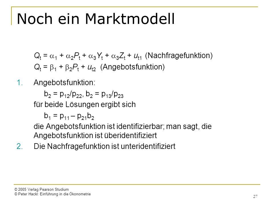 © 2005 Verlag Pearson Studium © Peter Hackl: Einführung in die Ökonometrie 27 Noch ein Marktmodell Q t = 1 + 2 P t + 3 Y t + 3 Z t + u t1 (Nachfragefu