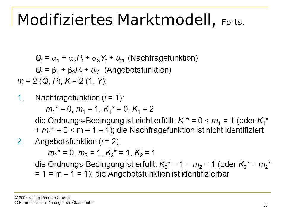 © 2005 Verlag Pearson Studium © Peter Hackl: Einführung in die Ökonometrie 31 Modifiziertes Marktmodell, Forts. Q t = 1 + 2 P t + 3 Y t + u t1 (Nachfr