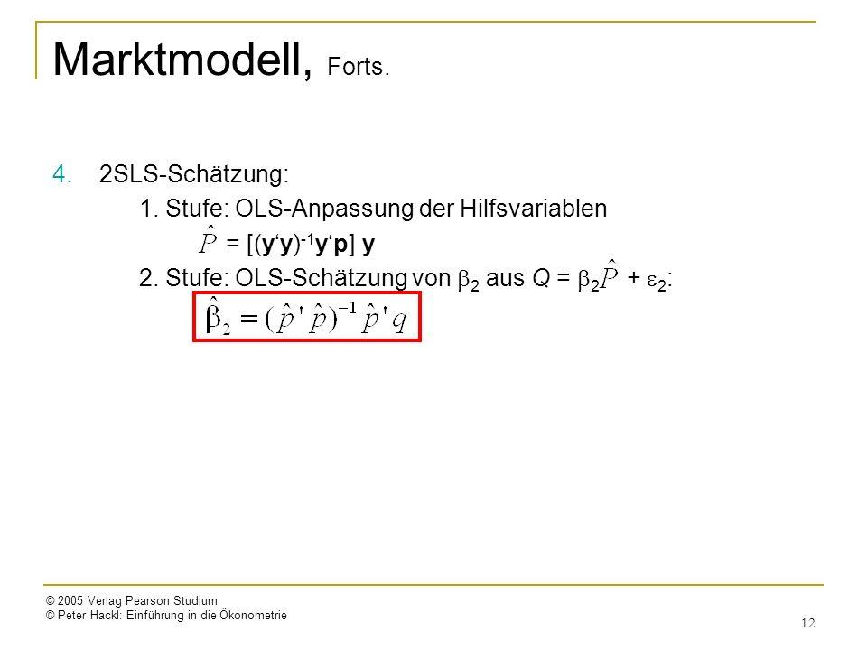 © 2005 Verlag Pearson Studium © Peter Hackl: Einführung in die Ökonometrie 12 Marktmodell, Forts.
