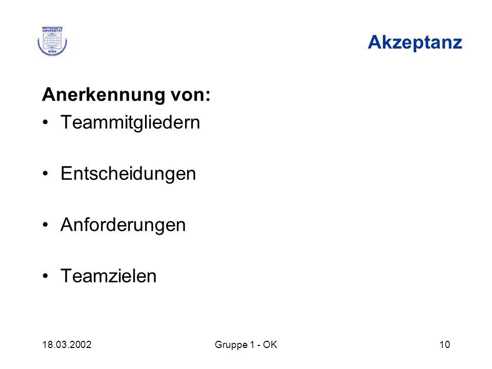 18.03.2002Gruppe 1 - OK10 Akzeptanz Anerkennung von: Teammitgliedern Entscheidungen Anforderungen Teamzielen