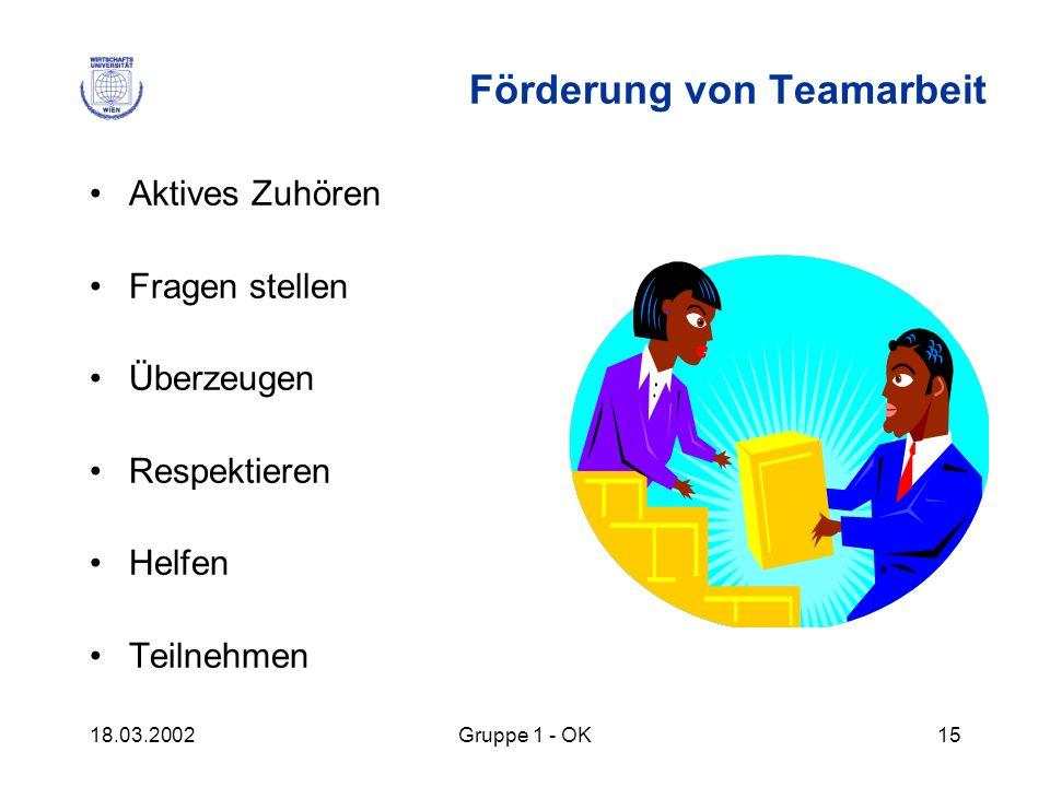 18.03.2002Gruppe 1 - OK15 Förderung von Teamarbeit Aktives Zuhören Fragen stellen Überzeugen Respektieren Helfen Teilnehmen