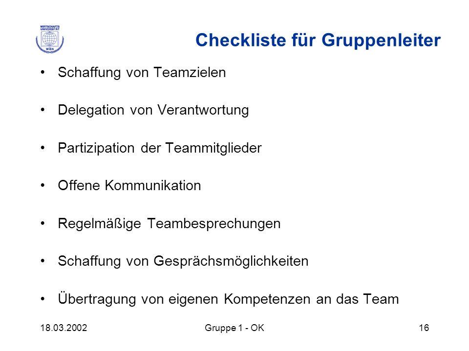 18.03.2002Gruppe 1 - OK16 Checkliste für Gruppenleiter Schaffung von Teamzielen Delegation von Verantwortung Partizipation der Teammitglieder Offene K