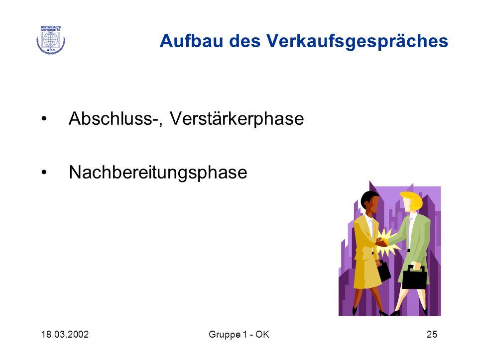 18.03.2002Gruppe 1 - OK25 Aufbau des Verkaufsgespräches Abschluss-, Verstärkerphase Nachbereitungsphase