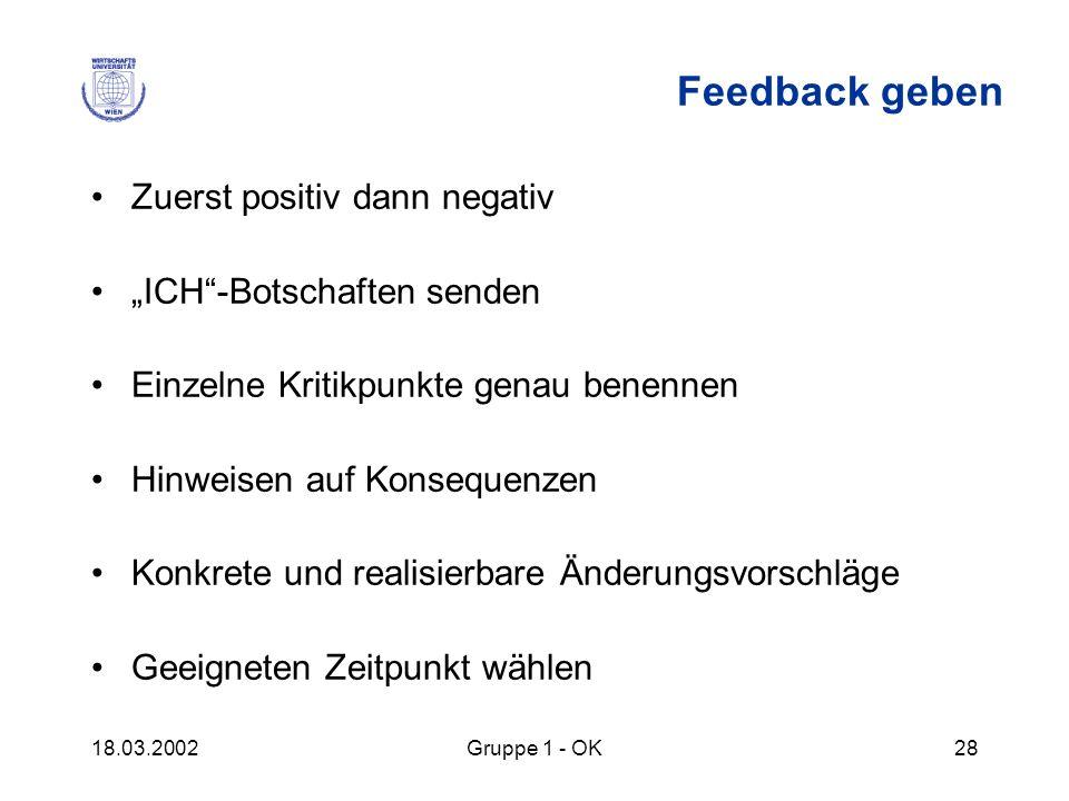 18.03.2002Gruppe 1 - OK28 Feedback geben Zuerst positiv dann negativ ICH-Botschaften senden Einzelne Kritikpunkte genau benennen Hinweisen auf Konsequ