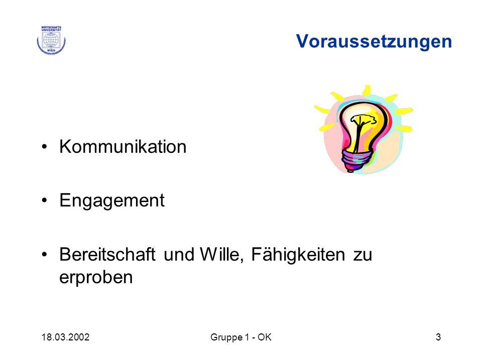 18.03.2002Gruppe 1 - OK3 Voraussetzungen Kommunikation Engagement Bereitschaft und Wille, Fähigkeiten zu erproben