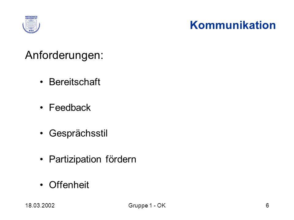 18.03.2002Gruppe 1 - OK6 Kommunikation Anforderungen: Bereitschaft Feedback Gesprächsstil Partizipation fördern Offenheit