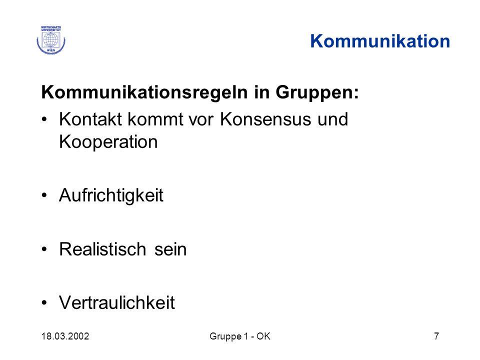 18.03.2002Gruppe 1 - OK7 Kommunikation Kommunikationsregeln in Gruppen: Kontakt kommt vor Konsensus und Kooperation Aufrichtigkeit Realistisch sein Ve