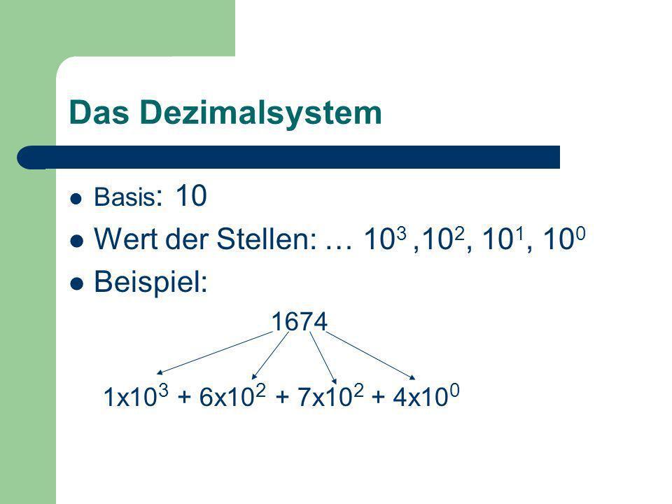 Das Dualsystem (Binärsystem) Basis : 2 Wert der Stellen: … 2 3,2 2, 2 1, 2 0 Beispiel: 0110 0x2 3 + 1x2 2 + 1x2 1 + 0x2 0 (dezimal = 6)