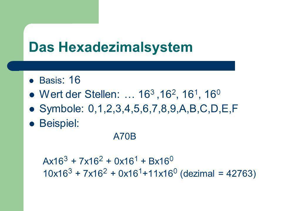 Umrechnung Dezimal - Binär Divison durch die Stellenwerte von 2 (der Basis) z.B.