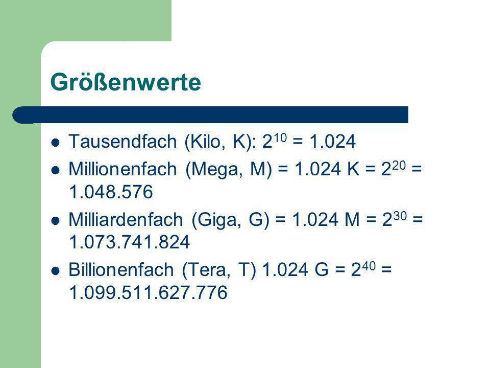 Größenwerte Milli (ein Tausendstel) Mikro (ein Millionstel) Nano (ein Milliardstel) Pico (ein Billionstel) Weitere Infos: http://www.csv.ica.uni-stuttgart.de/ftp/pub/ada/ica/misc/magnitudes.html