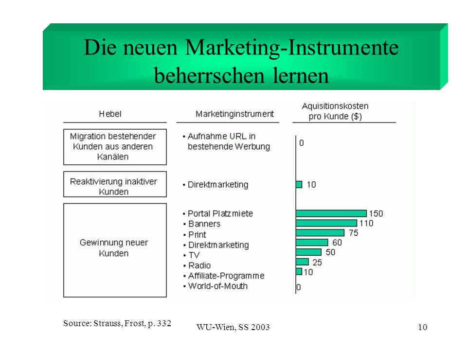 WU-Wien, SS 200310 Die neuen Marketing-Instrumente beherrschen lernen Source: Strauss, Frost, p.