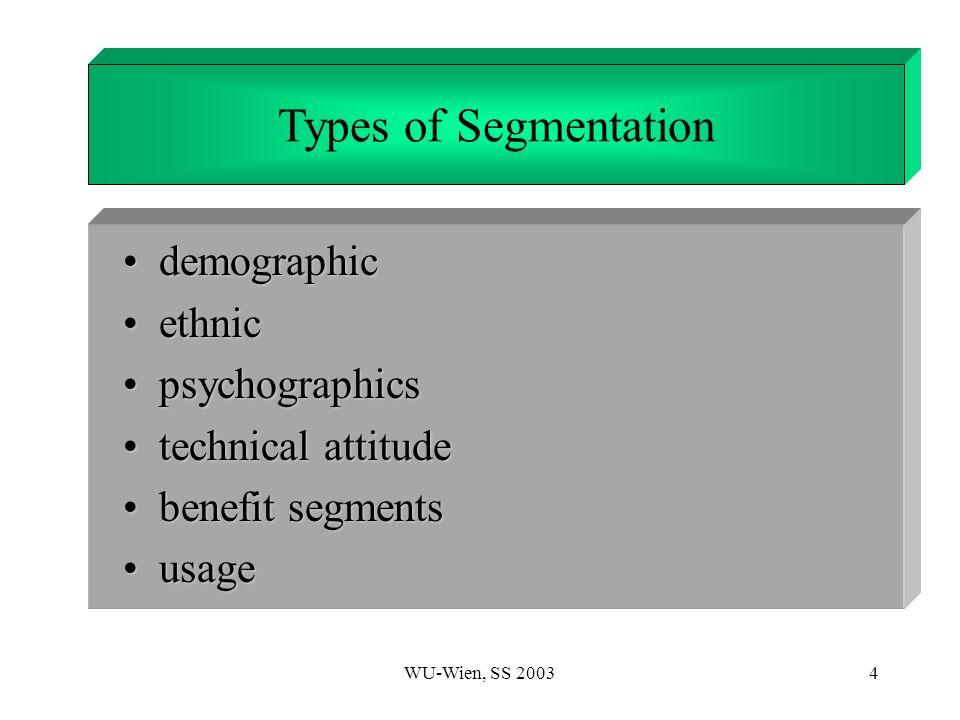 WU-Wien, SS 20034 1. Introduction demographicdemographic ethnicethnic psychographicspsychographics technical attitudetechnical attitude benefit segmen